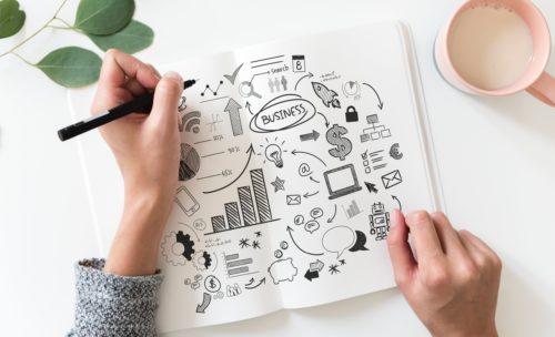 Wanneer ben je een ondernemer?